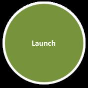 360 degree feedback launch