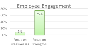 employee engagment