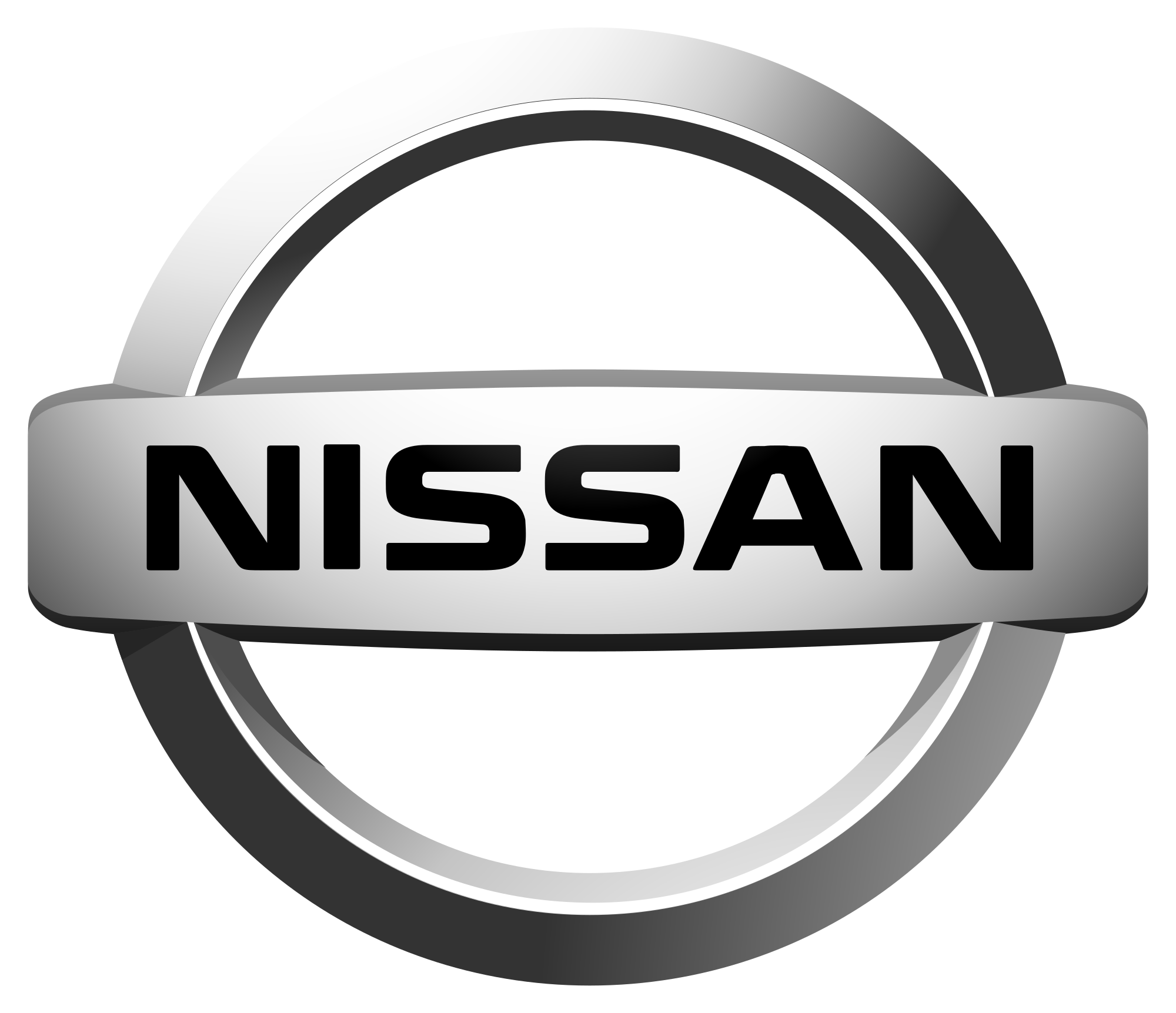 Nissan Employee Engagement Survey Case Study GFB