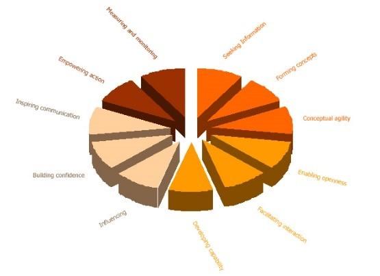 Schroder Framework