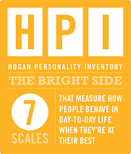 Cost Of Hogan Personality Inventory Test